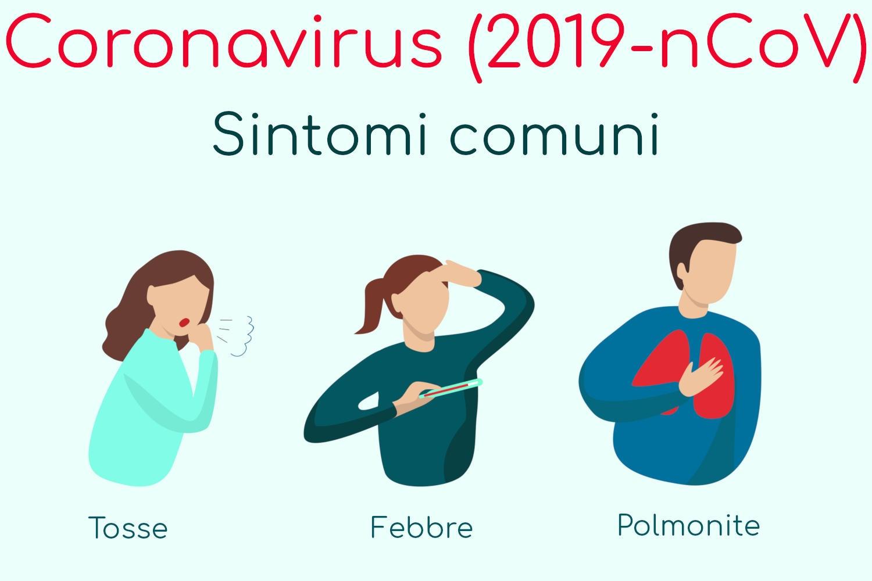 Coronavirus i sintomi